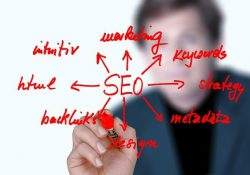 how to do seo for articles - step by step guide