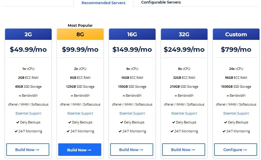 Beyond Hosting VPS Hosting Plans & Discount Coupons for PPV Traffic
