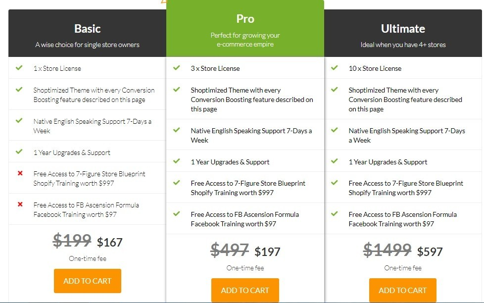 Shoptimized Theme Pricing Plans & Discount