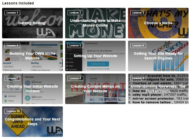 Learn Affiliate Marketing With Tools