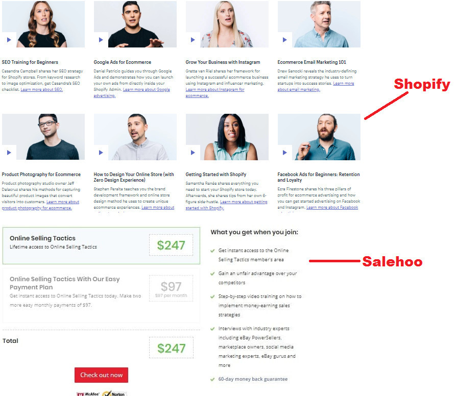 Shopify Vs. Salehoo Training Resources